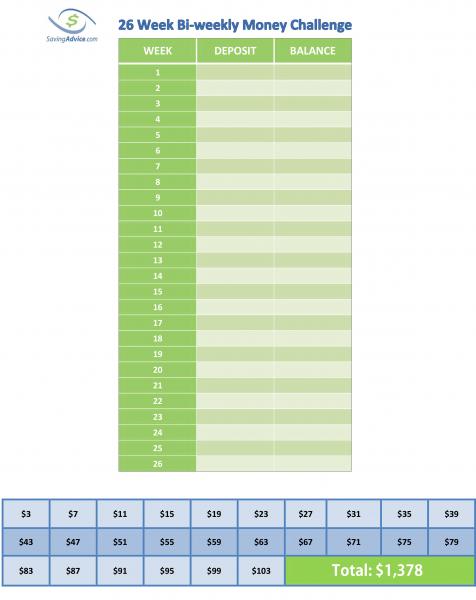 26 week bi weekly money chart alternative