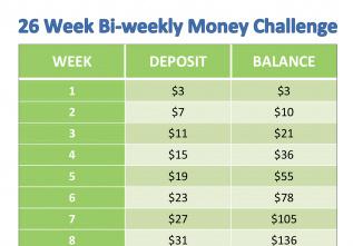 52 week money challenge bi-weekly