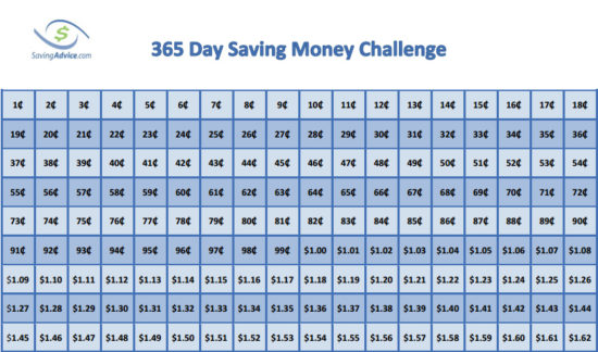 365 day save money challenge