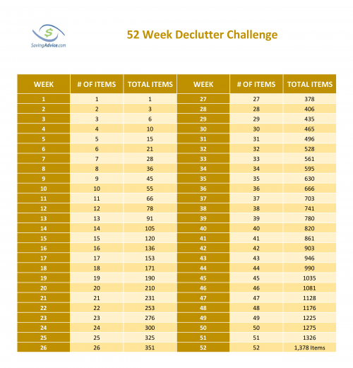 52WeekDeclutterChallengeEditable