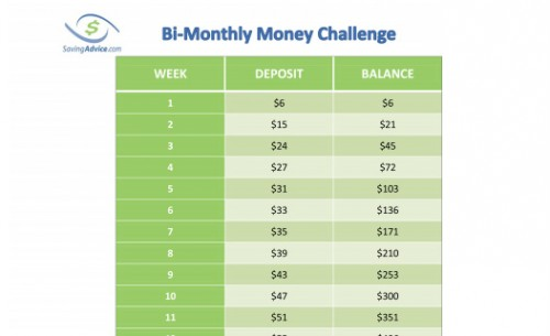 twice a month 52 week money challenge chart