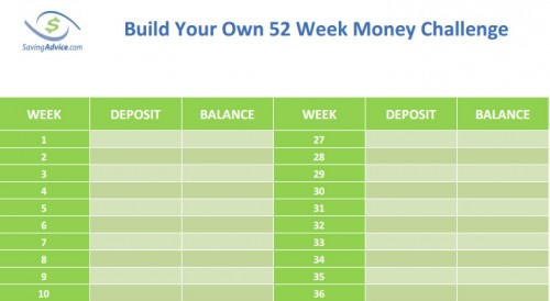 build your own 52 week money challenge