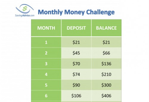 52 week money challenge monthly chart