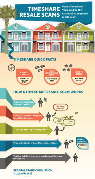 ftc timeshare reseller scam