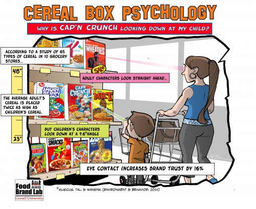 How companies influence sales with kids cereal boxes