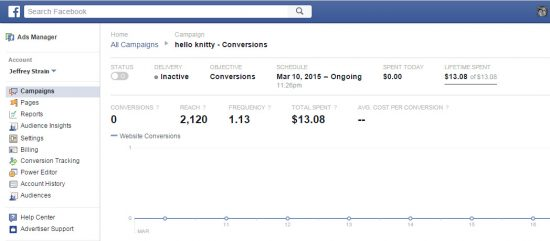 Hello Knitty Facebook ad stats