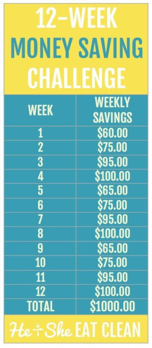 12 Week Money Challenge