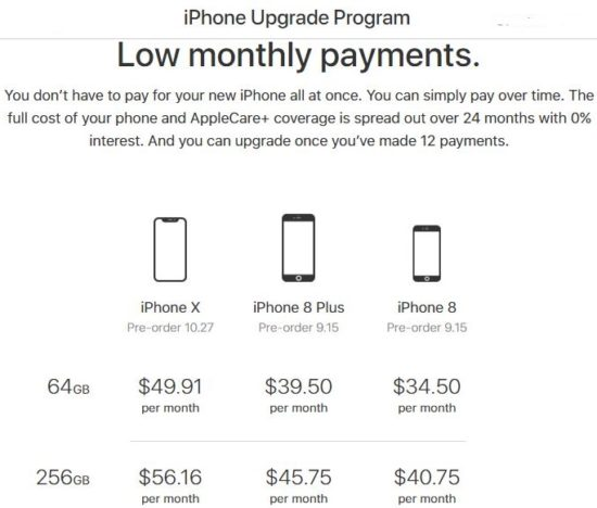save money on iphones