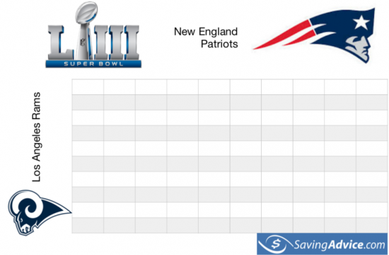 picture regarding New England Patriots Printable Schedule known as No cost Printable Tremendous Bowl Squares Chart for Tremendous Bowl LIII