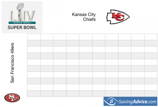 how to win super bowl squares