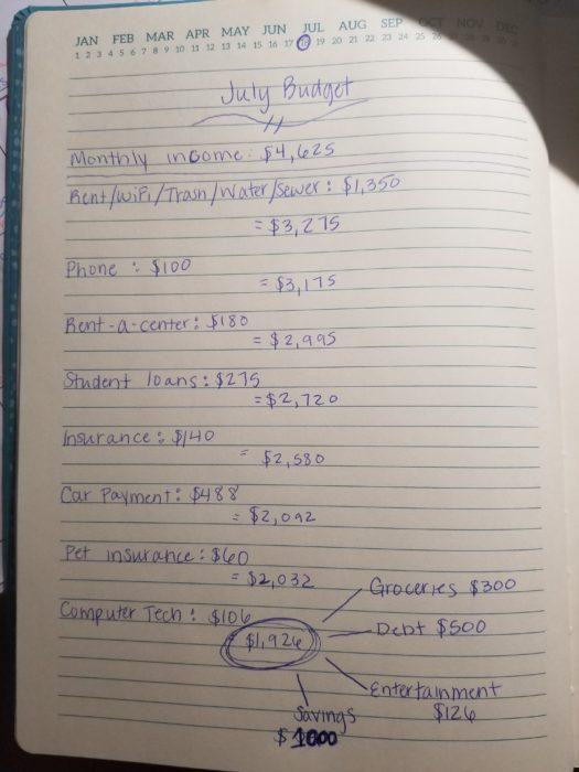 budget bullet journal