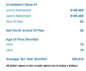 Numbers showing the average retirement savings is not enough.