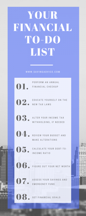 Financial to-do list