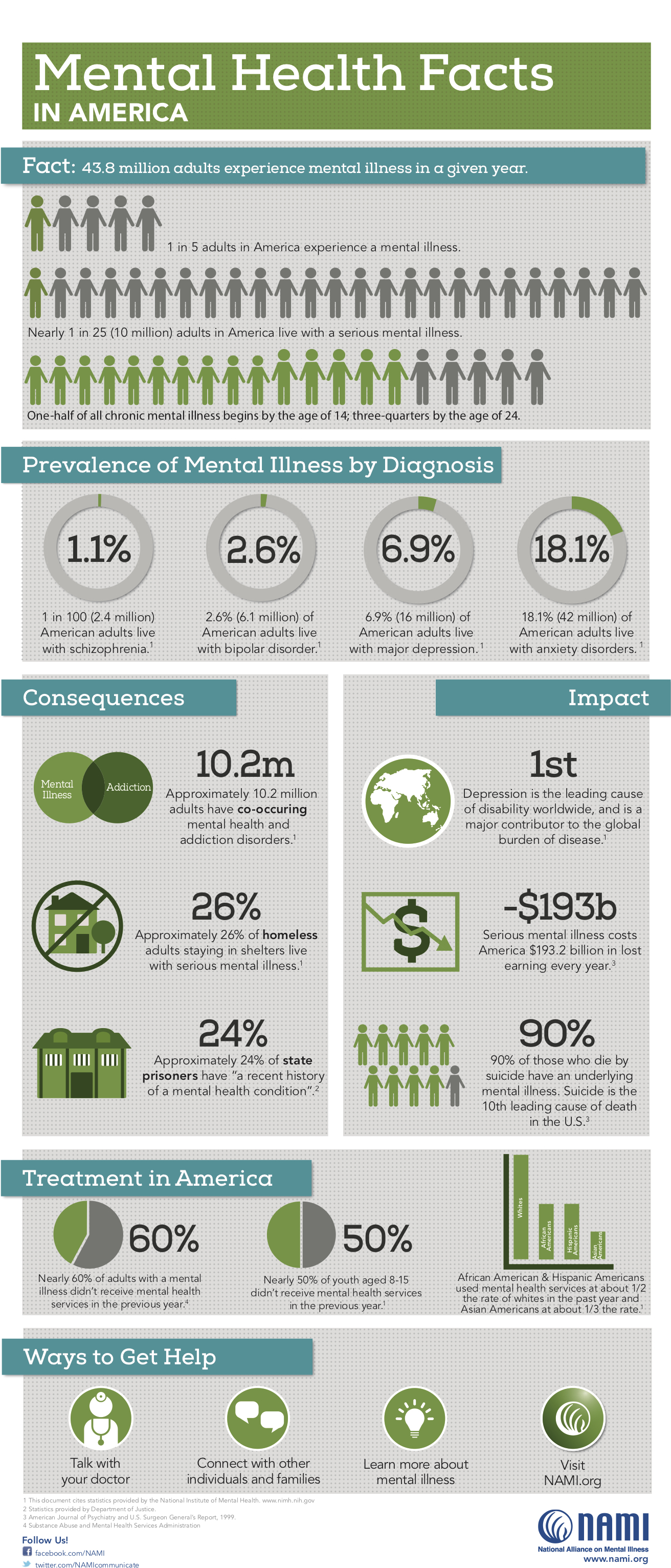 Mental Health Benefits of Tidying Up