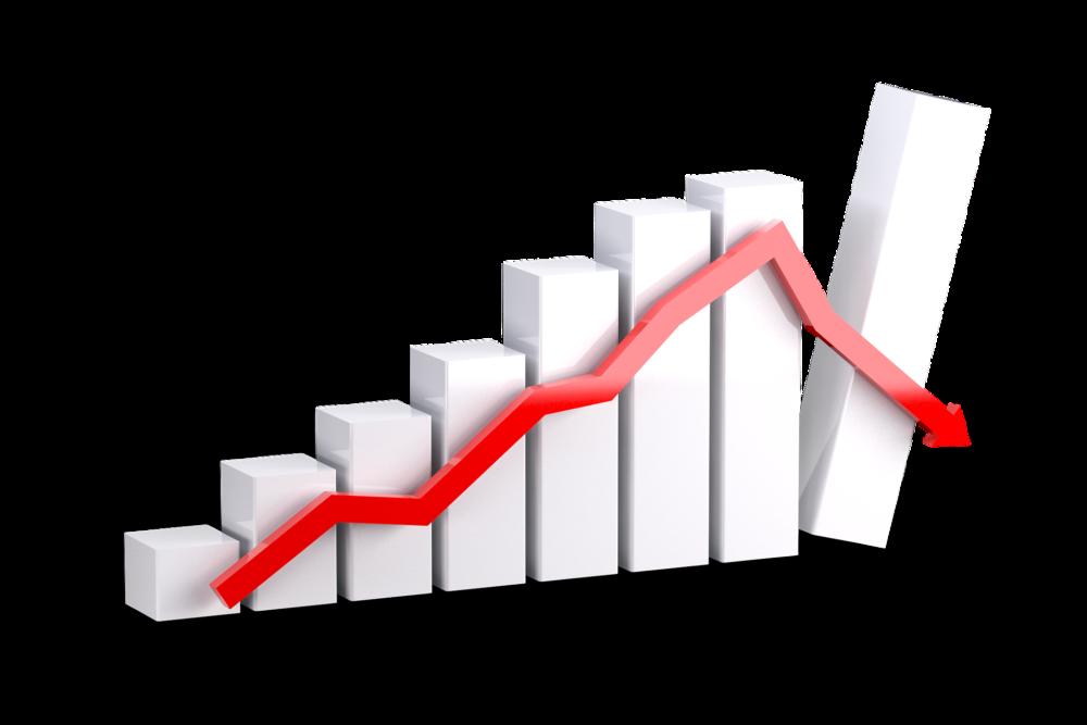 COVID Stock Market Crash