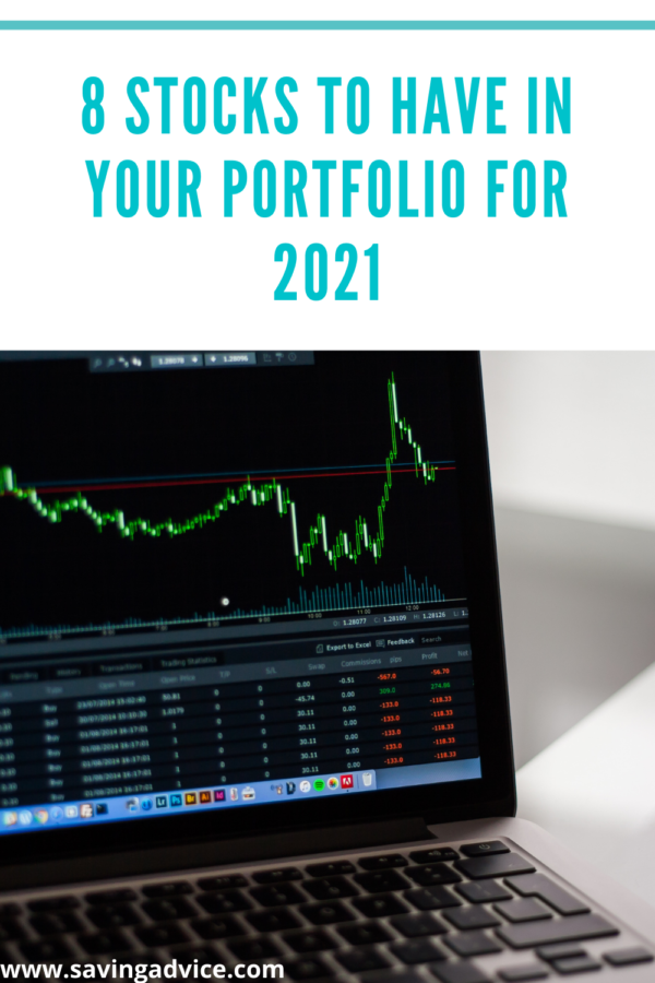 8 Stocks to Have in Your Portfolio for 2021